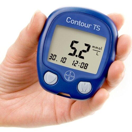 Инструкция по измерению сахара в крови глюкометром